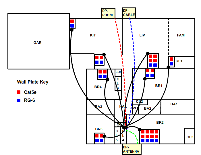 structured wiring retro planning 2 floor plan at this point all of the wall plates are defined there are a total of 8 wall plates in this plan we know exactly how many individual wires