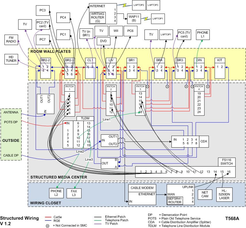 structured wiring layout wiring diagrams and schematics sle s structured home wiring diagram paging sound masking