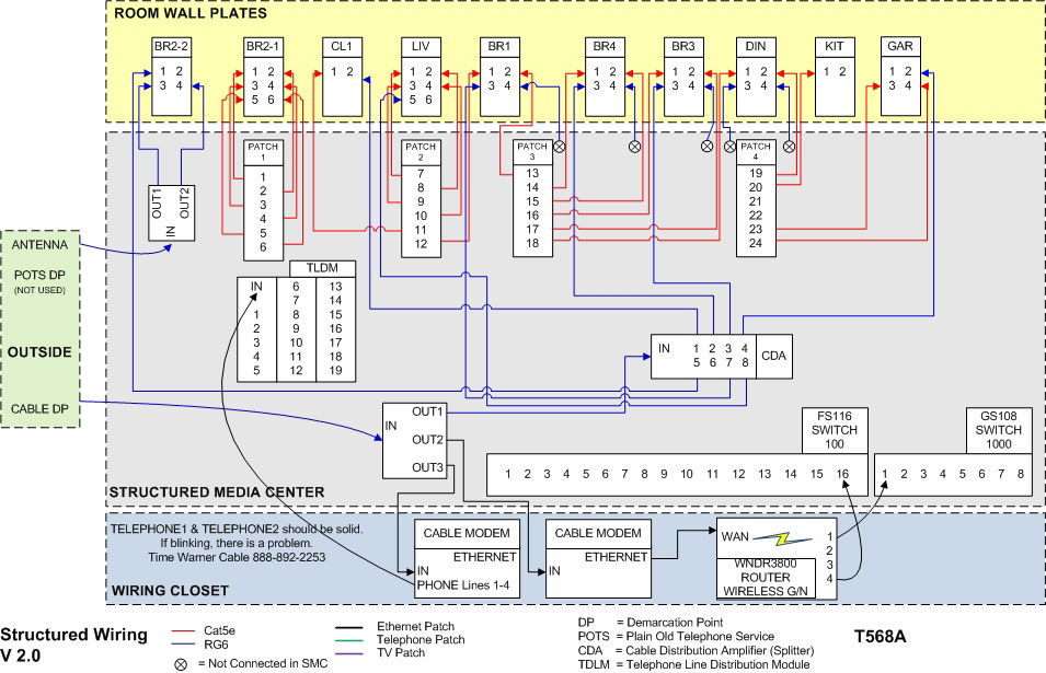 sw_diagram_2 0 structured wiring retro updates verizon fios internet wiring diagram at alyssarenee.co